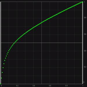 カーブエディタ作成 c++でグラフデータを読み込むLib作成