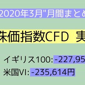 【月間報告】株価指数CFD 3月運用実績【2020年】
