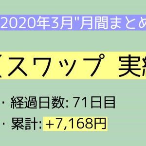 【月間報告】スワップ 3月運用実績報告【2020年】