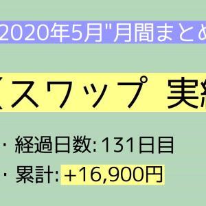 【月間報告】スワップ 5月運用実績報告【2020年】
