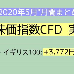 【月間報告】株価指数CFD 5月運用実績【2020年】