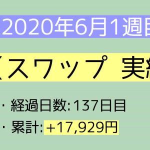 2020年6月1週目(1~6) スワップ実績