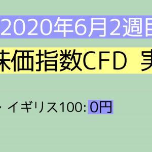 2020年6月2週目(7~13) 株価指数CFD実績