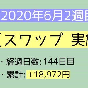 2020年6月2週目(7~13) スワップ実績