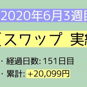 2020年6月3週目(14~20) スワップ実績