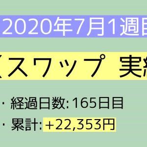 2020年7月1週目(1~4) スワップ実績