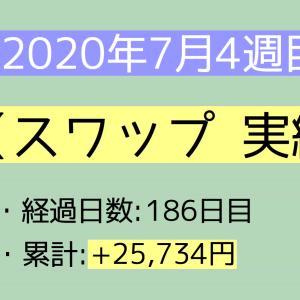 2020年7月4週目(19~25) スワップ実績