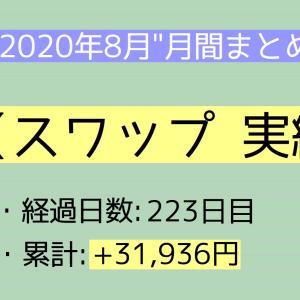 【月間報告】スワップ 8月運用実績報告【2020年】