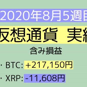 2020年8月5週目(30~31) 仮想通貨実績
