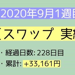 2020年9月1週目(1~5) スワップ実績