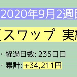 2020年9月2週目(6~12) スワップ実績