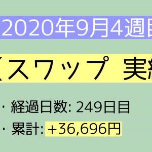 2020年9月4週目(20~26) スワップ実績