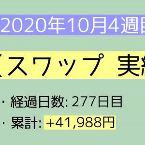 2020年10月4週目(18~24) スワップ実績