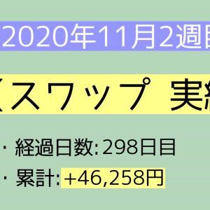 2020年11月2週目(8~14) スワップ実績