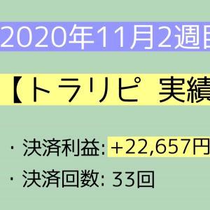 2020年11月2週目(8~14) トラリピ実績