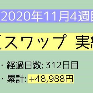 2020年11月4週目(22~28) スワップ実績