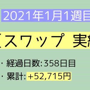 2021年1月1週目(1~9) スワップ実績