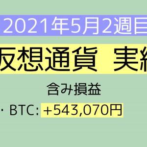 2021年5月2週目(9~15) 仮想通貨実績