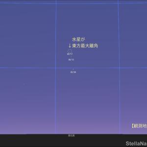 「2021年5月17日に水星が東方最大離角」で観測のチャンス!