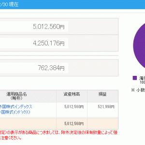 確定拠出年金 iDeCo 残高(2019/12/30)