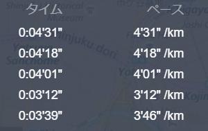 真冬のマラソンの寒さ対策