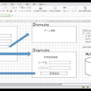 【PHP】ログイン機能作ってみた【Webアプリ】