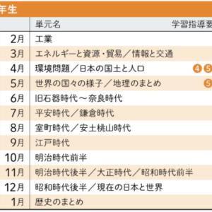小5夏明けの学習計画(社会)