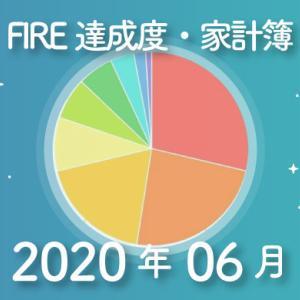 【収入インフレ?】ひこすけのFIRE達成度・家計簿をブログ公開【2020年06月】【FIRE・セミリタイア】
