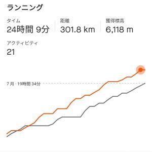 8月のトレーニング記録