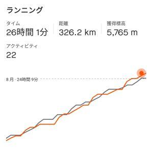 9月は1,250.6km+326.2km