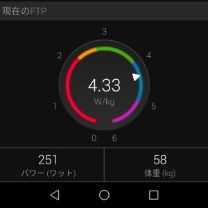 半年ぶりにFTP値更新247w→251w