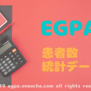 EGPA 患者数|統計データ
