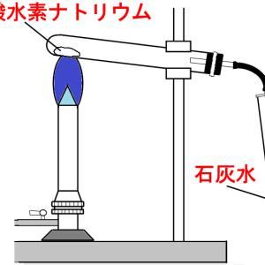 中学理科:物質の分解(基礎)