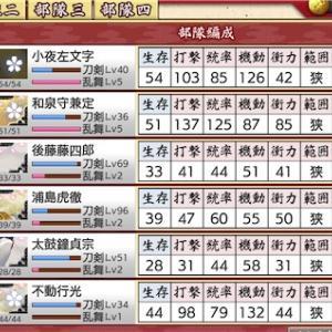 【刀剣乱舞】連帯戦・今回の部隊編成と我が本丸の脱ぎっぷり