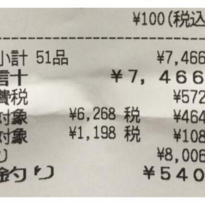 スーパーでの購入金額にびっくり!