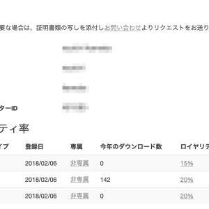 iStockのダウンロード数が復活!