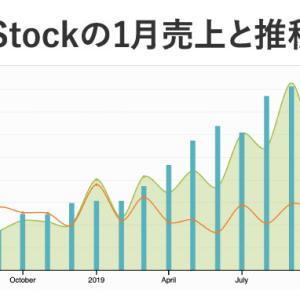 iStockの2020年1月の売上と推移
