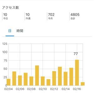 ブログの流入割合が半数以上「Googleからの検索流入」になっていた