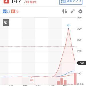 株式投資ブログ2月7日