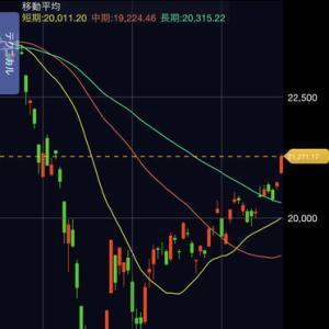 株式投資ブログ5月28日