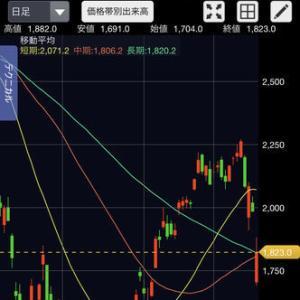 株式投資ブログ6月17日