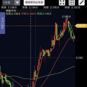株式投資ブログ7月8日