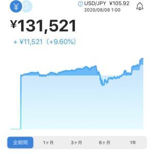 8月11日【THEO】【wealthnavi】運用成績【ロボアドバイザー】