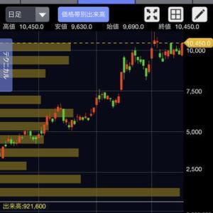 株式投資ブログ9月17日