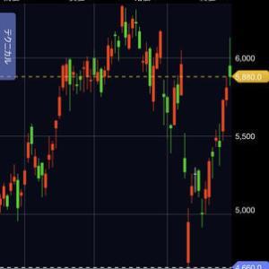 株式投資ブログ12月1日