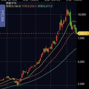 株式投資ブログ3月8日