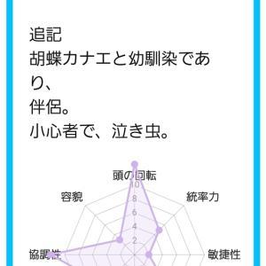 鬼殺隊名簿😈あなたはどうだった?