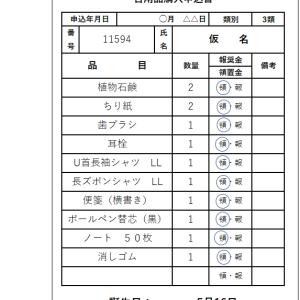 【32】 日用品の購入の仕方(月に1回)