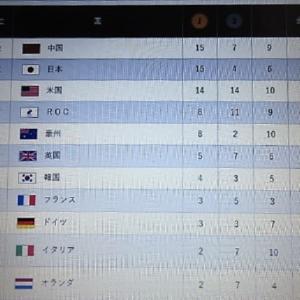 ≪東京オリンピック2020 各国メダル数速報≫ 吉田さん推薦の時事ドットより  7月29日現在