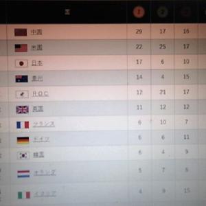 ≪東京オリンピック2020 各国メダル数速報≫ 吉田さん推薦の時事ドットより  8月2日現在